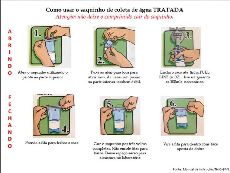 Análise da água de Irrigação Cotar Santa Rita de Cassia - Resultado de Análise de água para Irrigação