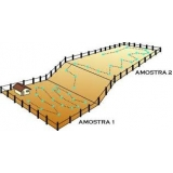 análise de fertilidade do solo