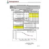 análise de solo